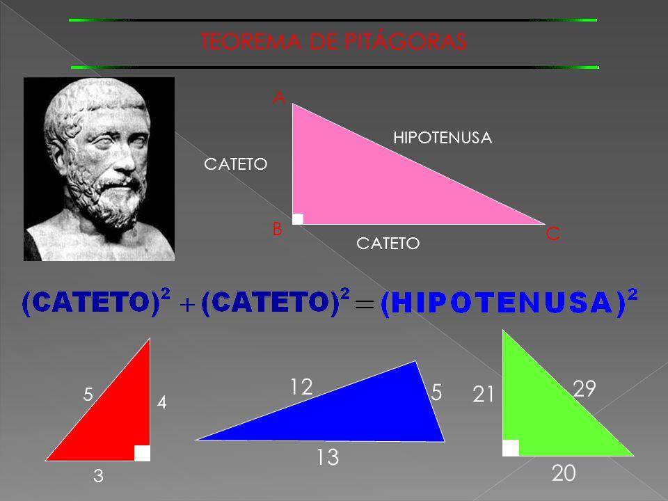 TEOREMA DE PITÁGORAS A B C CATETO HIPOTENUSA 3 4 5 5 12 13 20 21 29