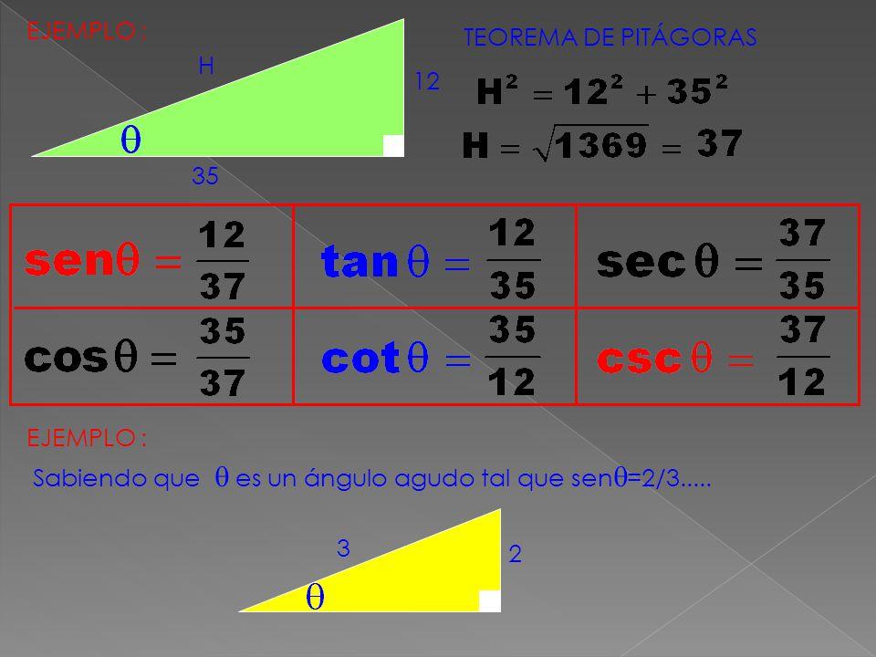 12 35 H TEOREMA DE PITÁGORAS EJEMPLO : EJEMPLO : Sabiendo que es un ángulo agudo tal que sen =2/3..... 2 3
