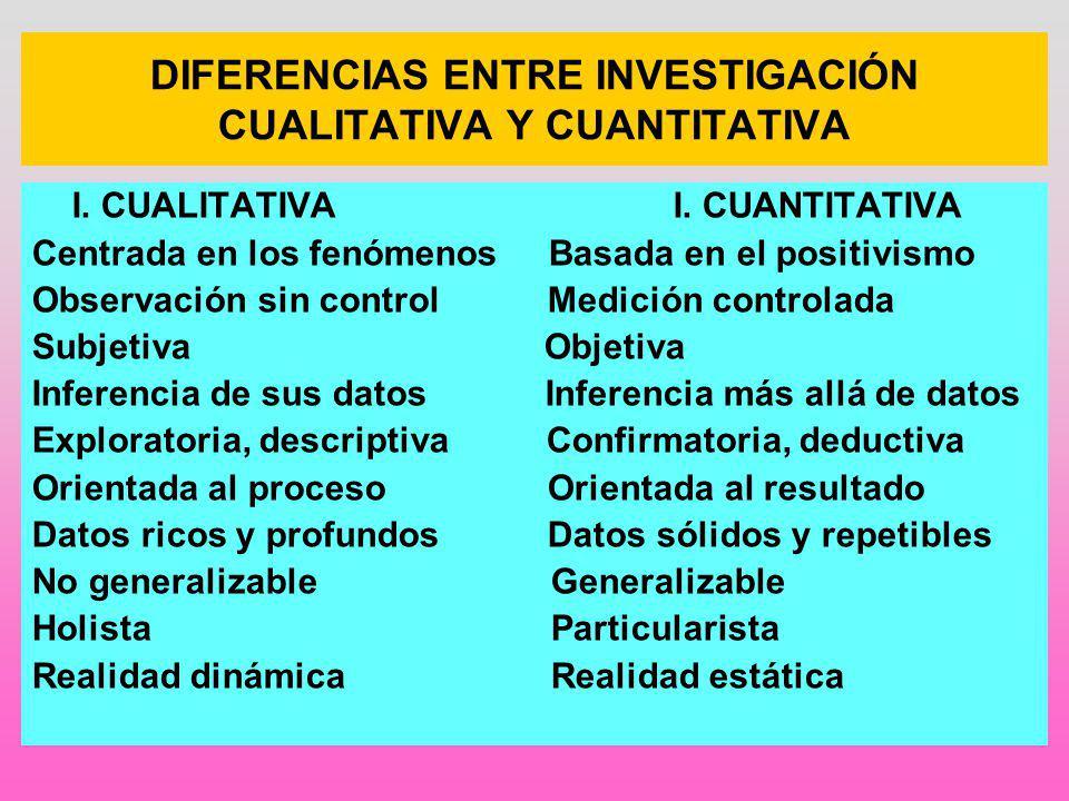VENTAJAS E INCONVENIENTES DE LOS MÉTODOS CUALITATIVO VERSUS CUANTITATIVO M.
