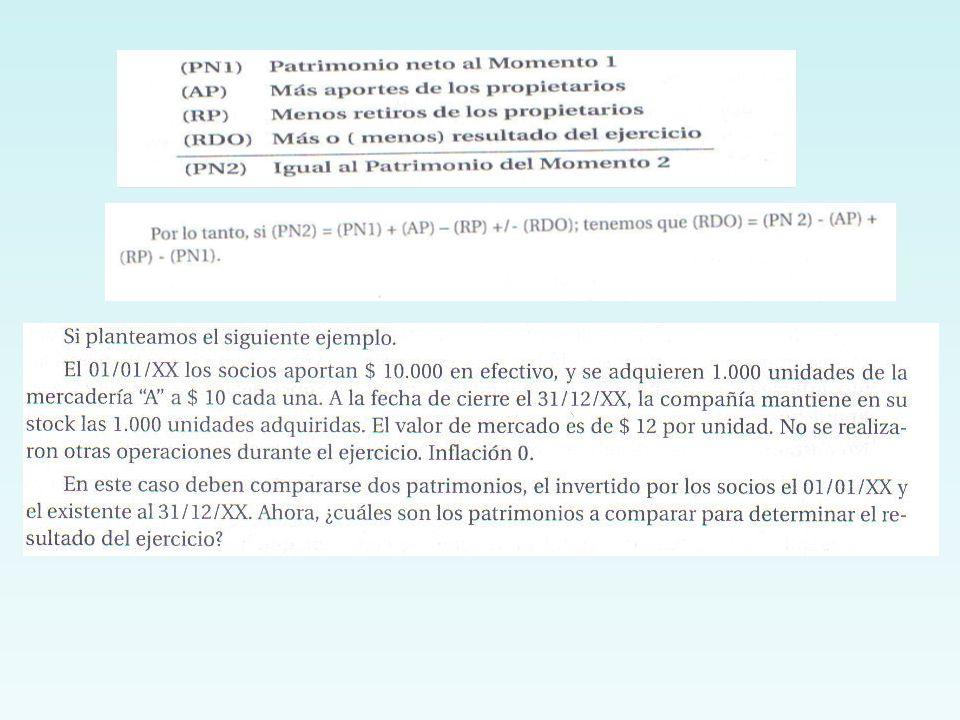 Según la Resolución Técnica Nro. 6 (FAPCE) Características El problema se concentra en la medición contable de los resultados y del patrimonio Homogén