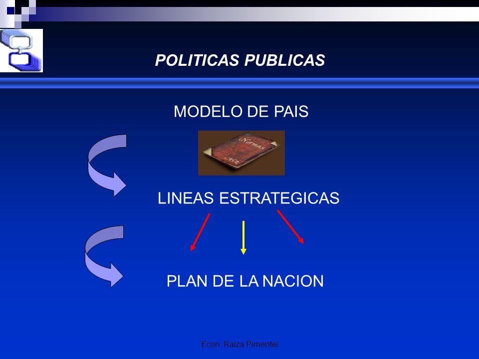 Econ. Raiza Pimentel POLITICAS PUBLICAS PLAN DE LA NACION LINEAS ESTRATEGICAS MODELO DE PAIS