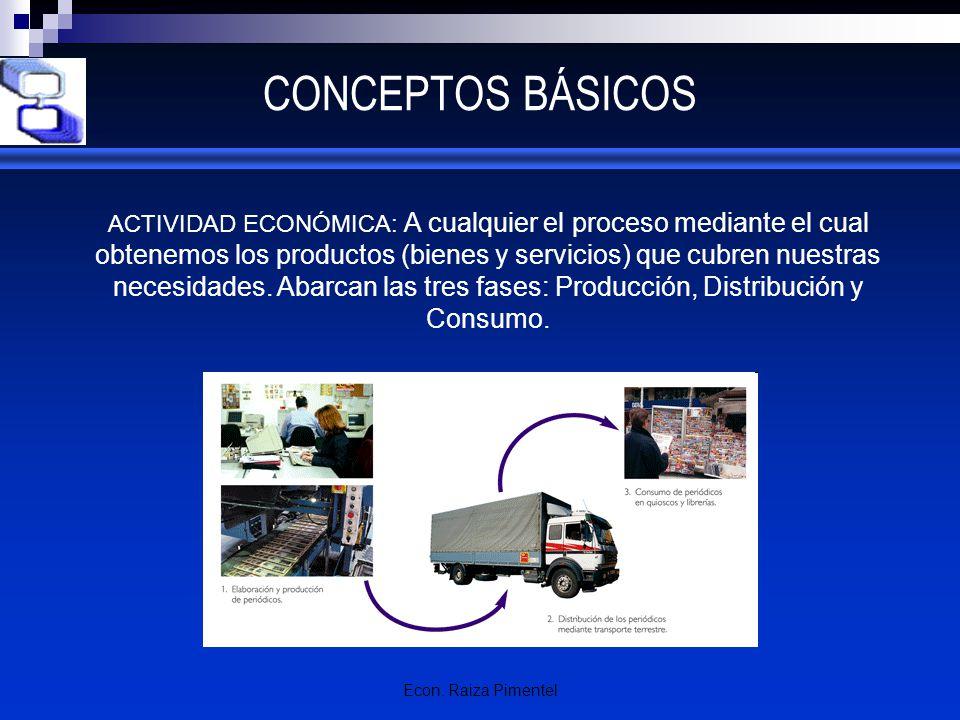 Econ. Raiza Pimentel CONCEPTOS BÁSICOS ACTIVIDAD ECONÓMICA: A cualquier el proceso mediante el cual obtenemos los productos (bienes y servicios) que c