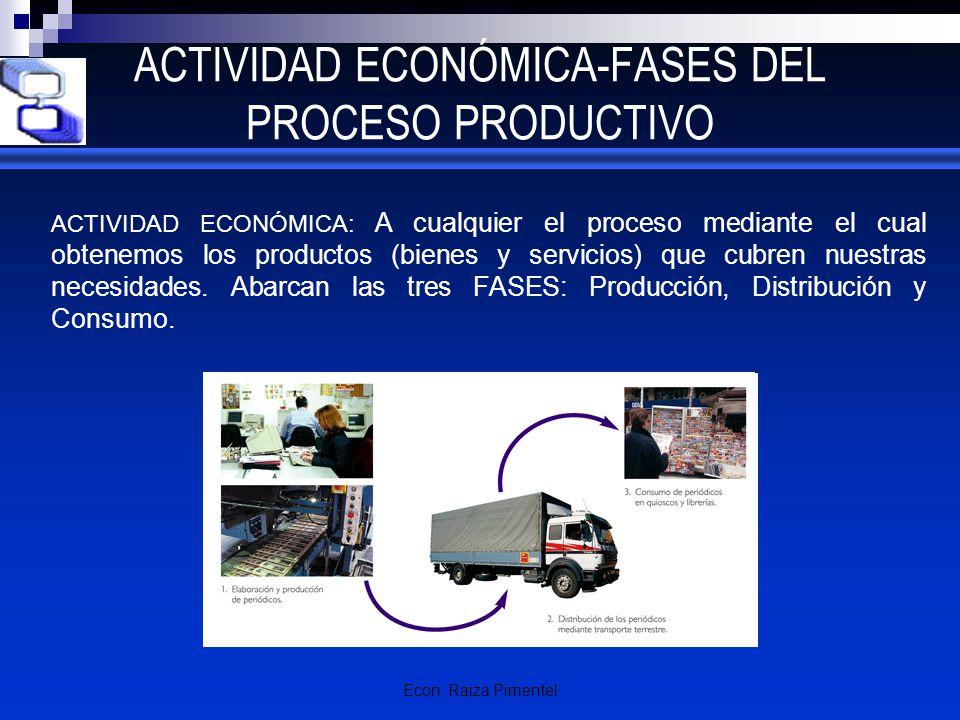 Econ. Raiza Pimentel ACTIVIDAD ECONÓMICA-FASES DEL PROCESO PRODUCTIVO ACTIVIDAD ECONÓMICA: A cualquier el proceso mediante el cual obtenemos los produ