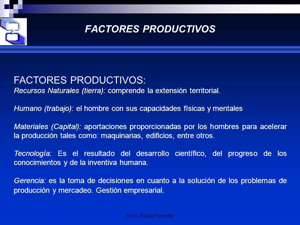 Econ. Raiza Pimentel FACTORES PRODUCTIVOS FACTORES PRODUCTIVOS: Recursos Naturales (tierra): comprende la extensión territorial. Humano (trabajo): el