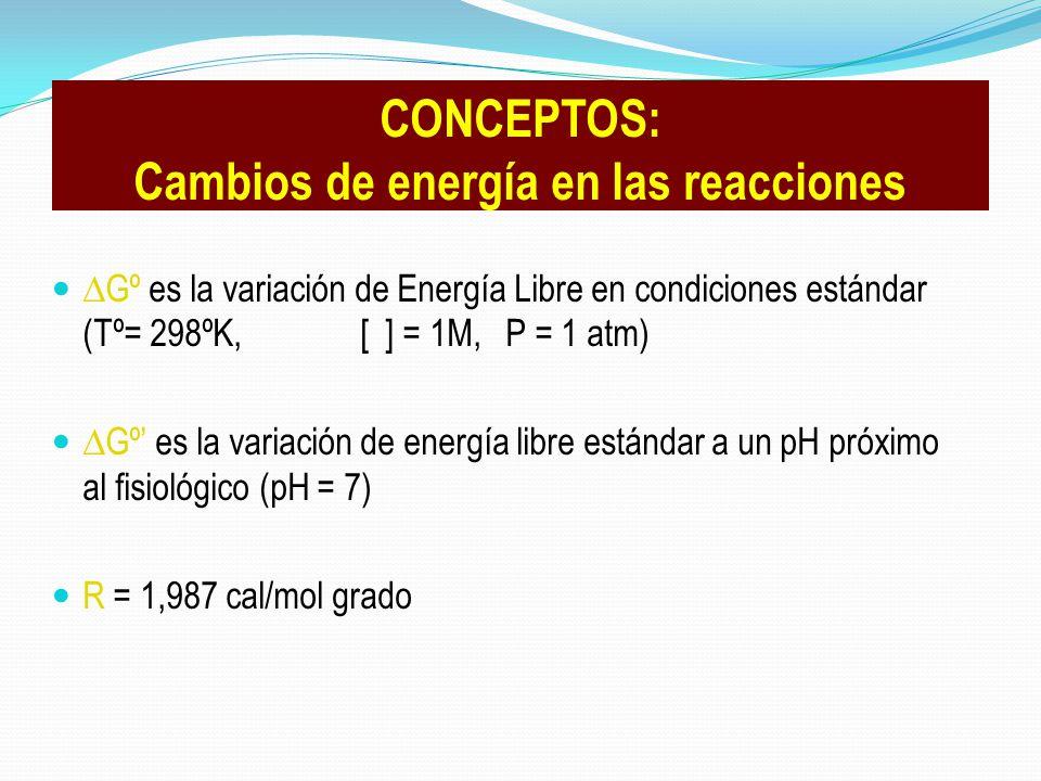 Gº es la variación de Energía Libre en condiciones estándar (Tº= 298ºK, [ ] = 1M, P = 1 atm) Gº es la variación de energía libre estándar a un pH próx