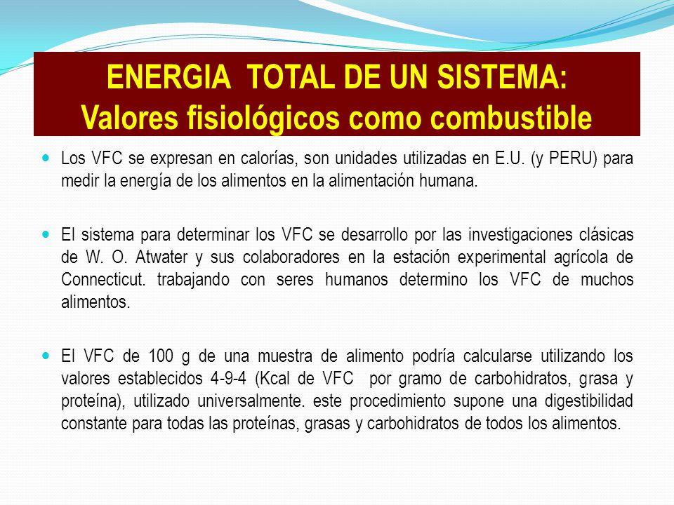 Los VFC se expresan en calorías, son unidades utilizadas en E.U. (y PERU) para medir la energía de los alimentos en la alimentación humana. El sistema