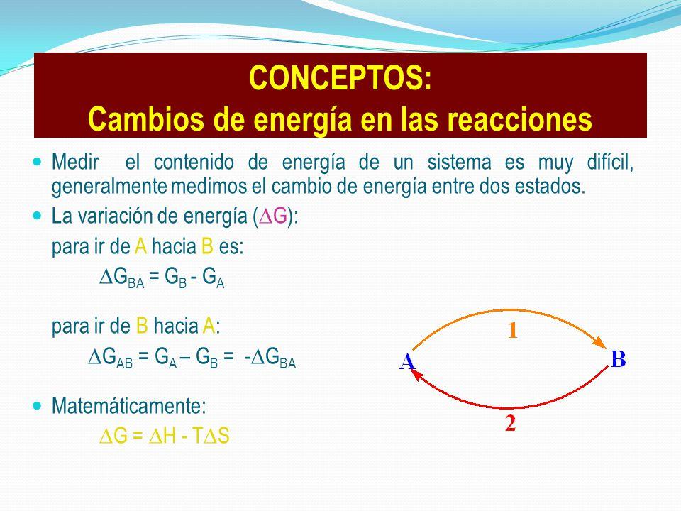 Medir el contenido de energía de un sistema es muy difícil, generalmente medimos el cambio de energía entre dos estados. La variación de energía (G):