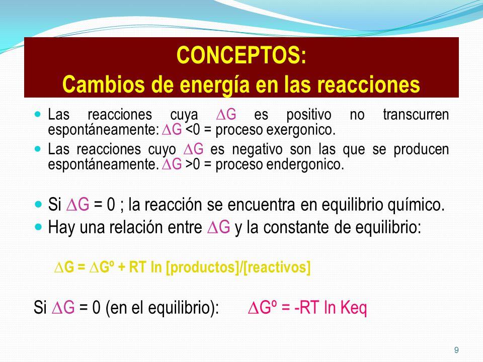 9 Las reacciones cuya G es positivo no transcurren espontáneamente: G <0 = proceso exergonico. Las reacciones cuyo G es negativo son las que se produc