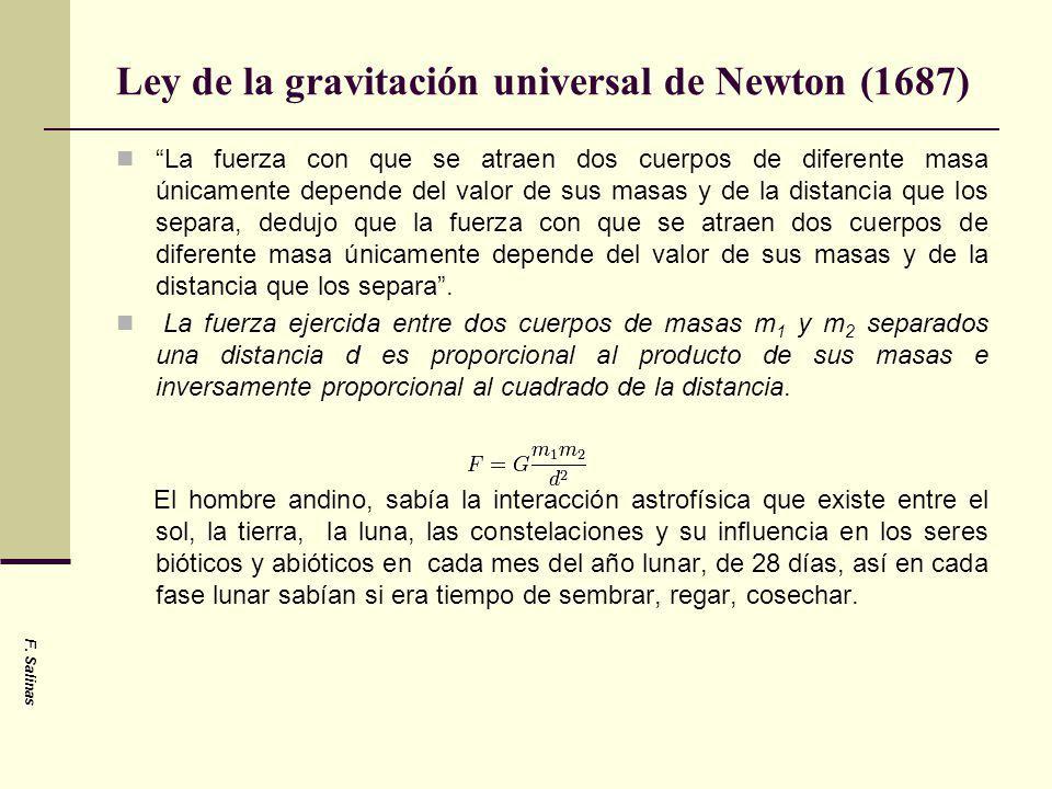 Ley de la gravitación universal de Newton (1687) La fuerza con que se atraen dos cuerpos de diferente masa únicamente depende del valor de sus masas y