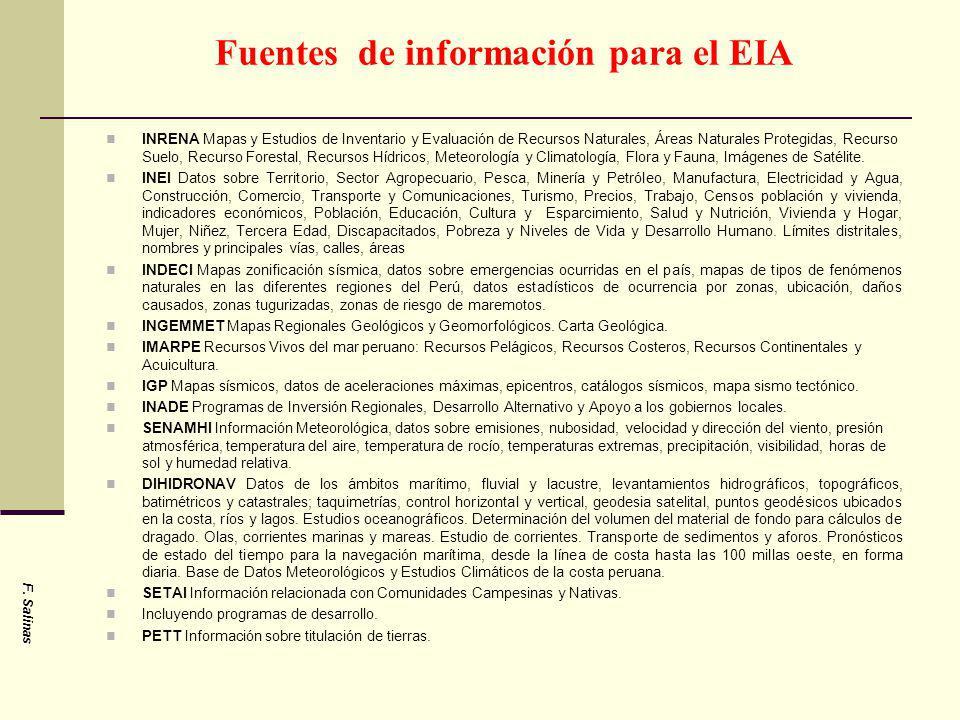 Fuentes de información para el EIA INRENA Mapas y Estudios de Inventario y Evaluación de Recursos Naturales, Áreas Naturales Protegidas, Recurso Suelo