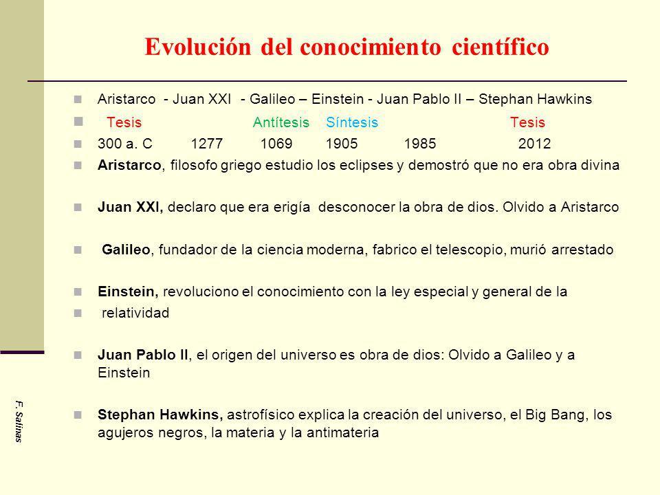 Evolución del conocimiento científico Aristarco - Juan XXI - Galileo – Einstein - Juan Pablo II – Stephan Hawkins Tesis Antítesis Síntesis Tesis 300 a