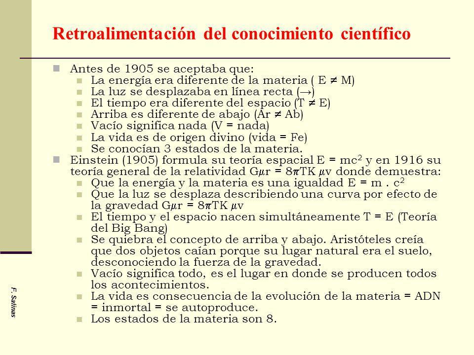 F. Salinas Retroalimentación del conocimiento científico Antes de 1905 se aceptaba que: La energía era diferente de la materia ( E M) La luz se despla