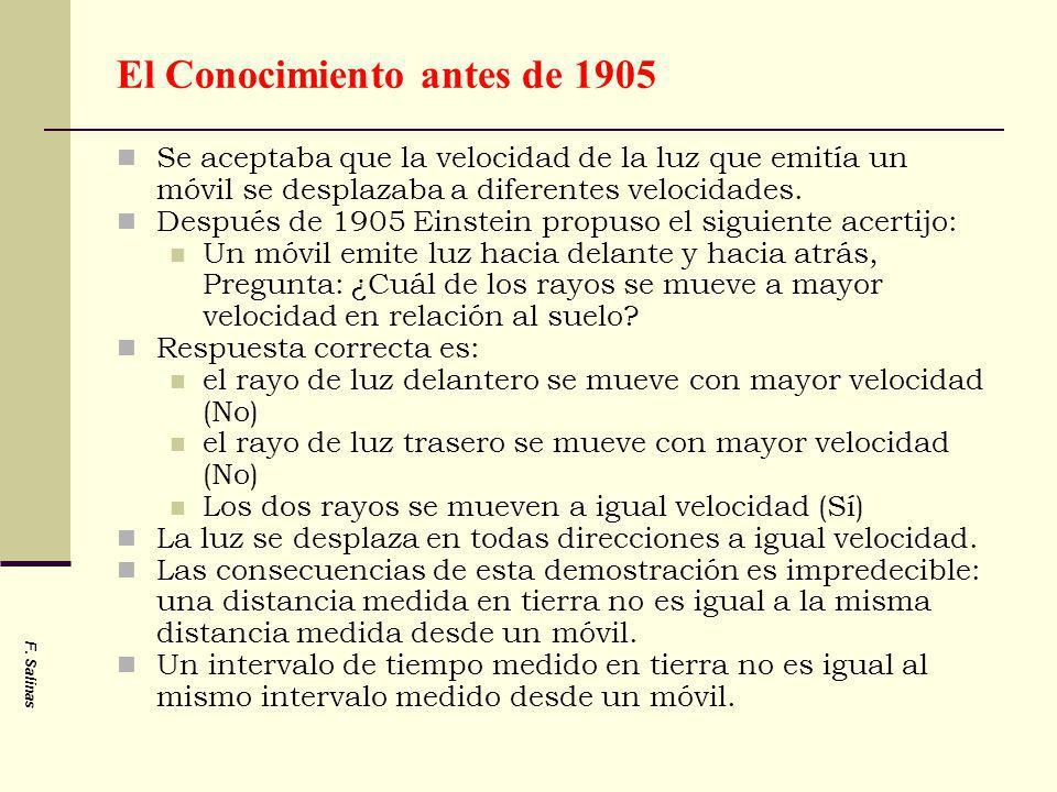 F. Salinas El Conocimiento antes de 1905 Se aceptaba que la velocidad de la luz que emitía un móvil se desplazaba a diferentes velocidades. Después de