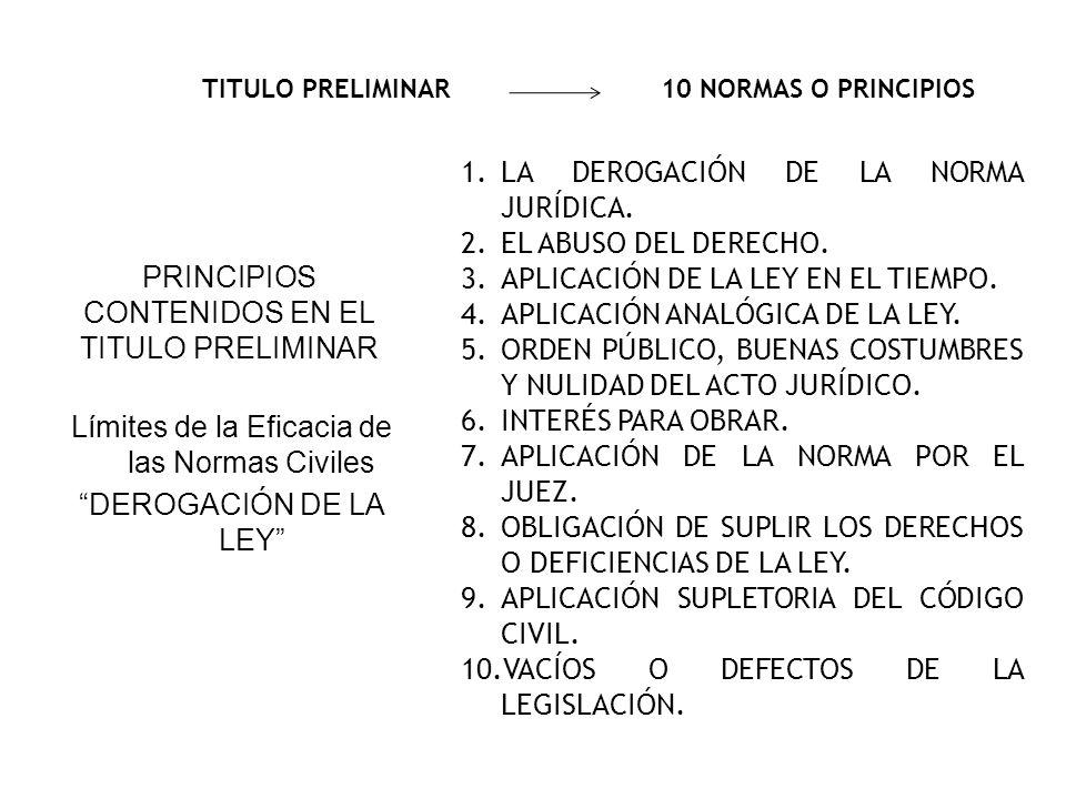 TITULO PRELIMINAR10 NORMAS O PRINCIPIOS 1.LA DEROGACIÓN DE LA NORMA JURÍDICA. 2.EL ABUSO DEL DERECHO. 3.APLICACIÓN DE LA LEY EN EL TIEMPO. 4.APLICACIÓ