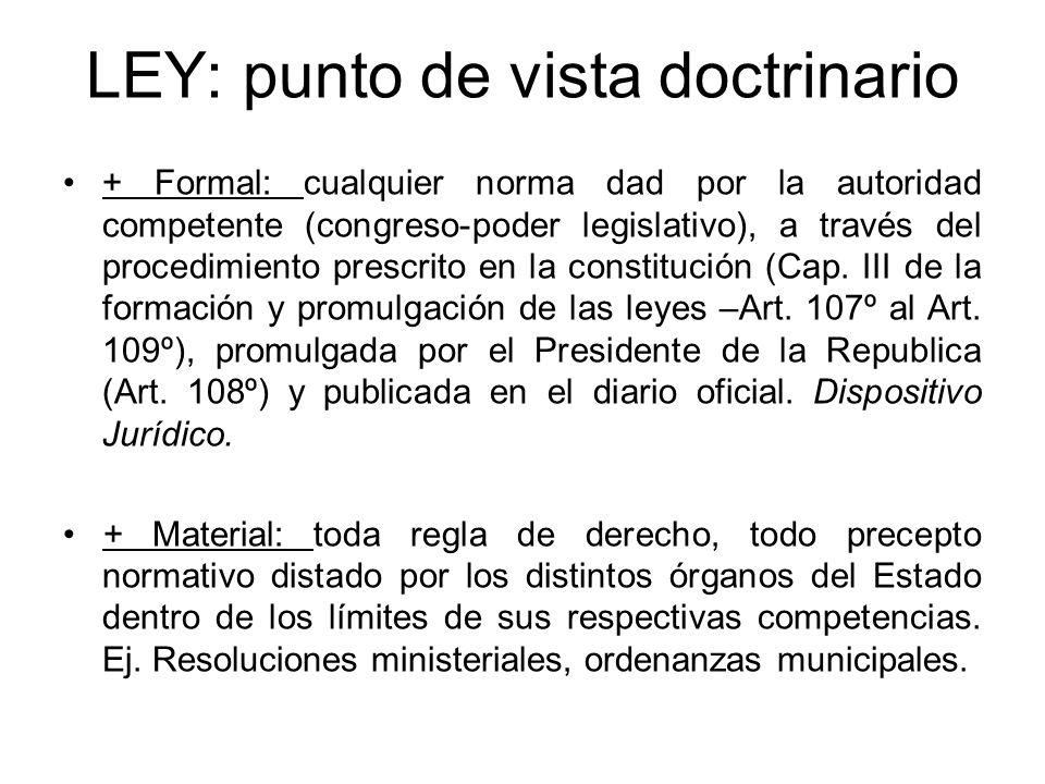 LEY: punto de vista doctrinario + Formal: cualquier norma dad por la autoridad competente (congreso-poder legislativo), a través del procedimiento pre