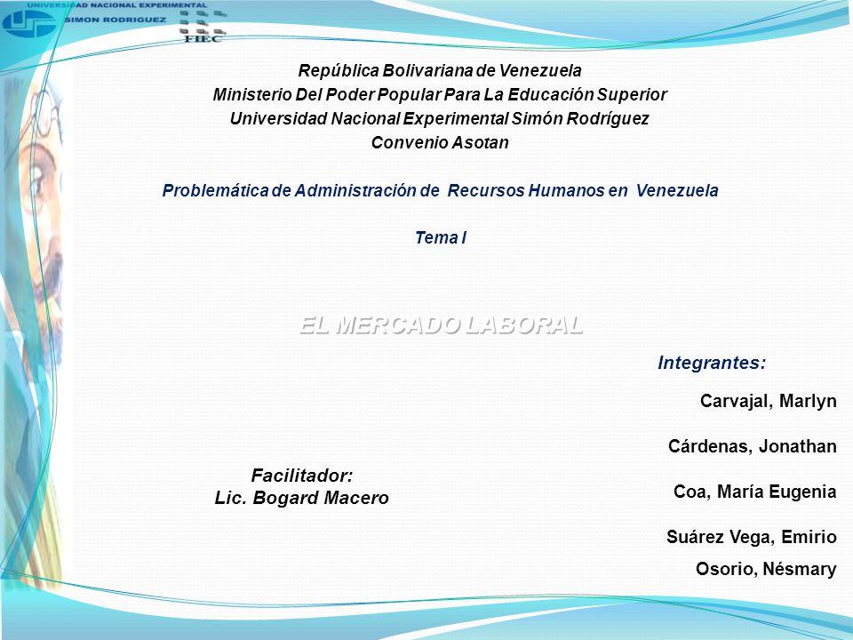 Facilitador: Lic. Bogard Macero Integrantes: Carvajal, Marlyn Cárdenas, Jonathan Coa, María Eugenia Suárez Vega, Emirio Osorio, Nésmary