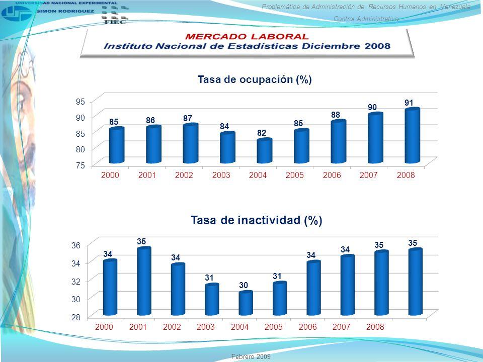 Problemática de Administración de Recursos Humanos en Venezuela Control Administrativo Febrero 2009