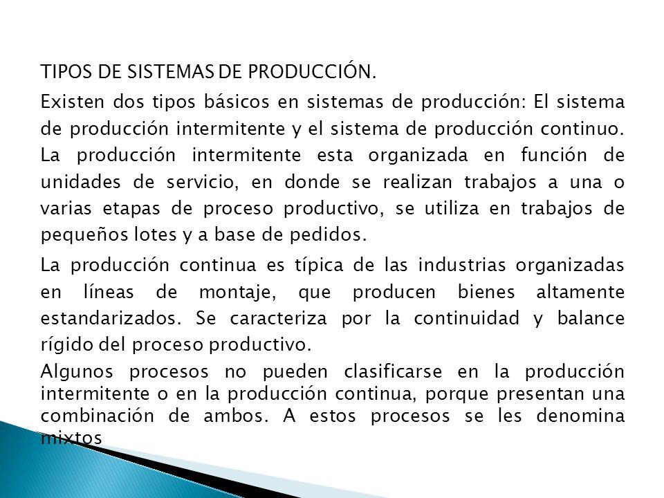 TIPOS DE SISTEMAS DE PRODUCCIÓN.