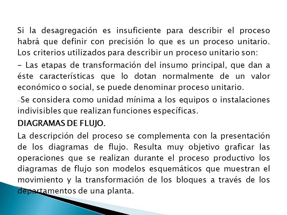 Si la desagregación es insuficiente para describir el proceso habrá que definir con precisión lo que es un proceso unitario.