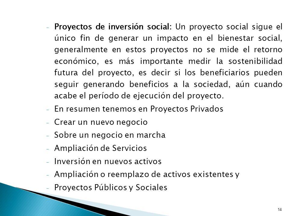 - Proyectos de inversión social: Un proyecto social sigue el único fin de generar un impacto en el bienestar social, generalmente en estos proyectos no se mide el retorno económico, es más importante medir la sostenibilidad futura del proyecto, es decir si los beneficiarios pueden seguir generando beneficios a la sociedad, aún cuando acabe el período de ejecución del proyecto.