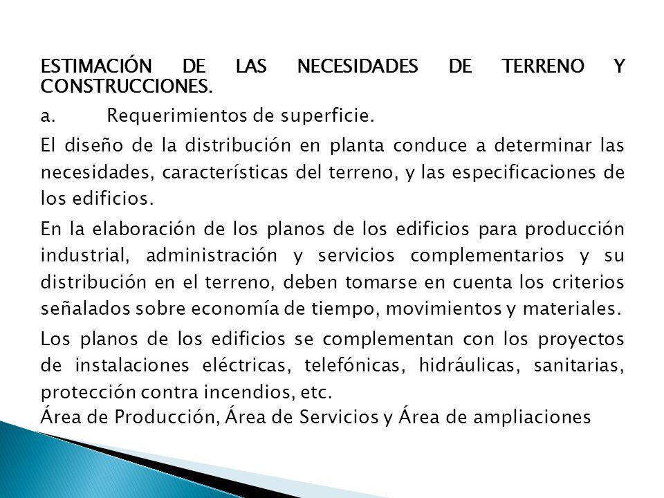 ESTIMACIÓN DE LAS NECESIDADES DE TERRENO Y CONSTRUCCIONES.