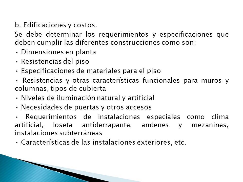 b.Edificaciones y costos.
