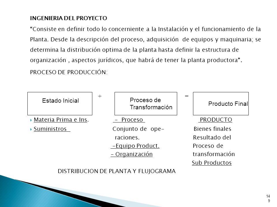 INGENIERIA DEL PROYECTO Consiste en definir todo lo concerniente a la Instalación y el funcionamiento de la Planta.