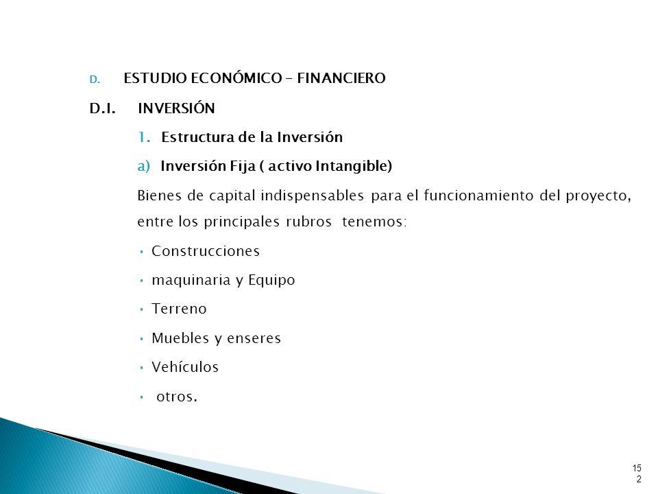 D.ESTUDIO ECONÓMICO – FINANCIERO D.I. INVERSIÓN 1.