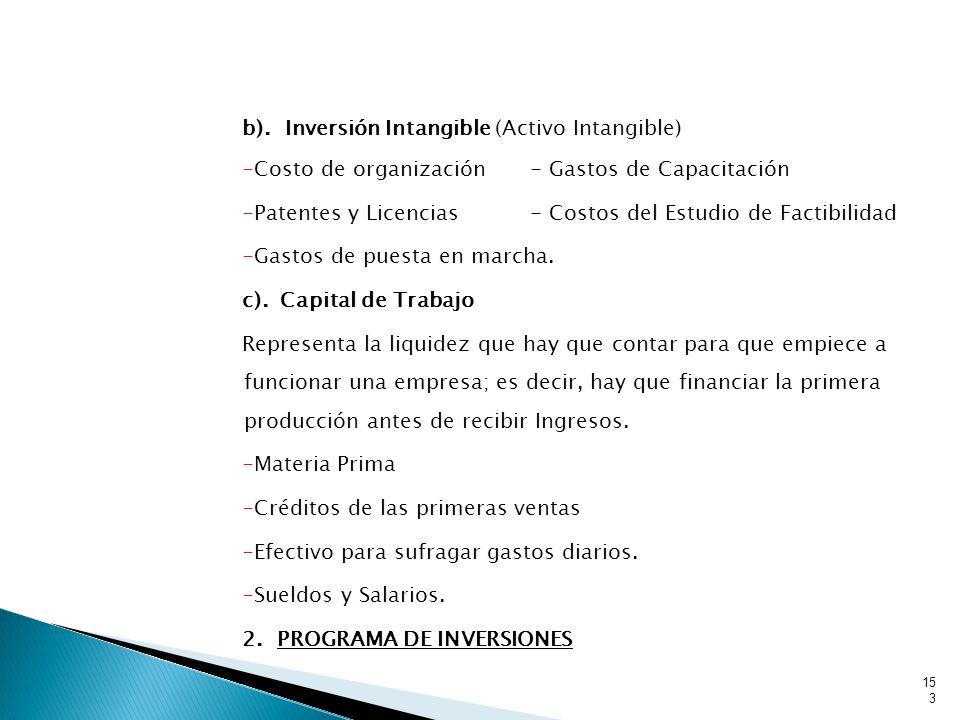 b). Inversión Intangible (Activo Intangible) -Costo de organización- Gastos de Capacitación -Patentes y Licencias- Costos del Estudio de Factibilidad