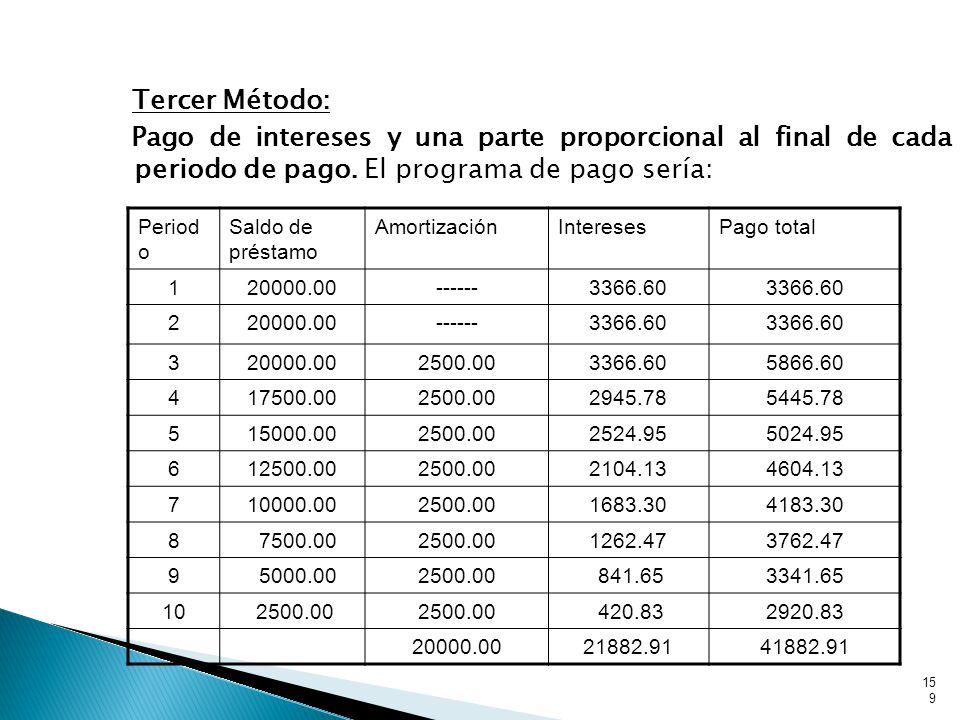 Tercer Método: Pago de intereses y una parte proporcional al final de cada periodo de pago.