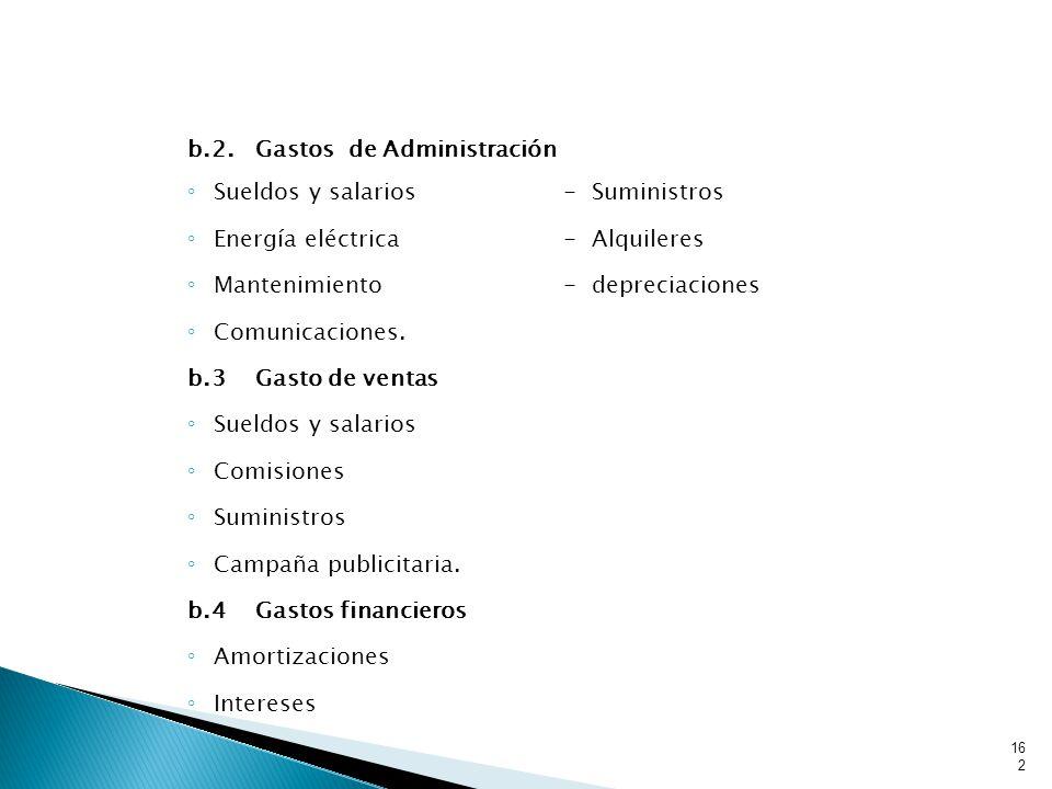 b.2. Gastos de Administración Sueldos y salarios- Suministros Energía eléctrica- Alquileres Mantenimiento- depreciaciones Comunicaciones. b.3 Gasto de