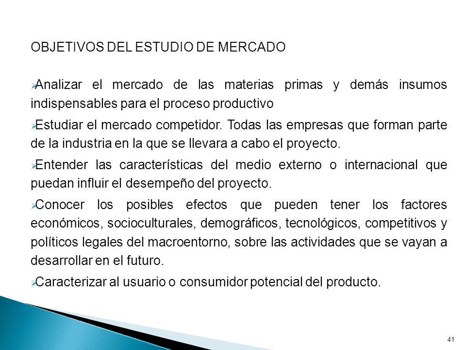 41 OBJETIVOS DEL ESTUDIO DE MERCADO Analizar el mercado de las materias primas y demás insumos indispensables para el proceso productivo Estudiar el mercado competidor.