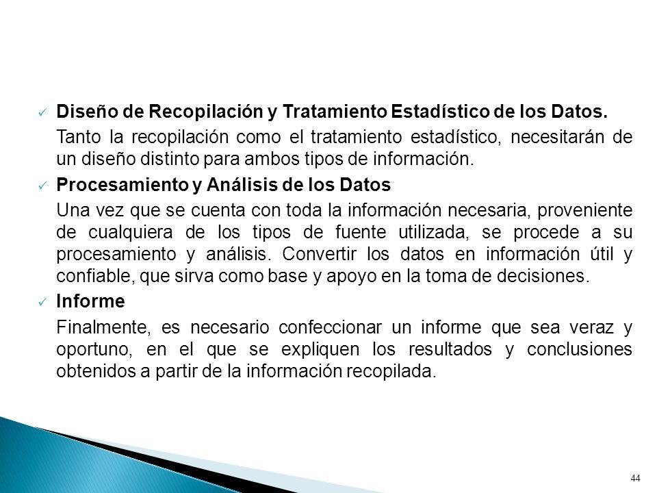 44 Diseño de Recopilación y Tratamiento Estadístico de los Datos.