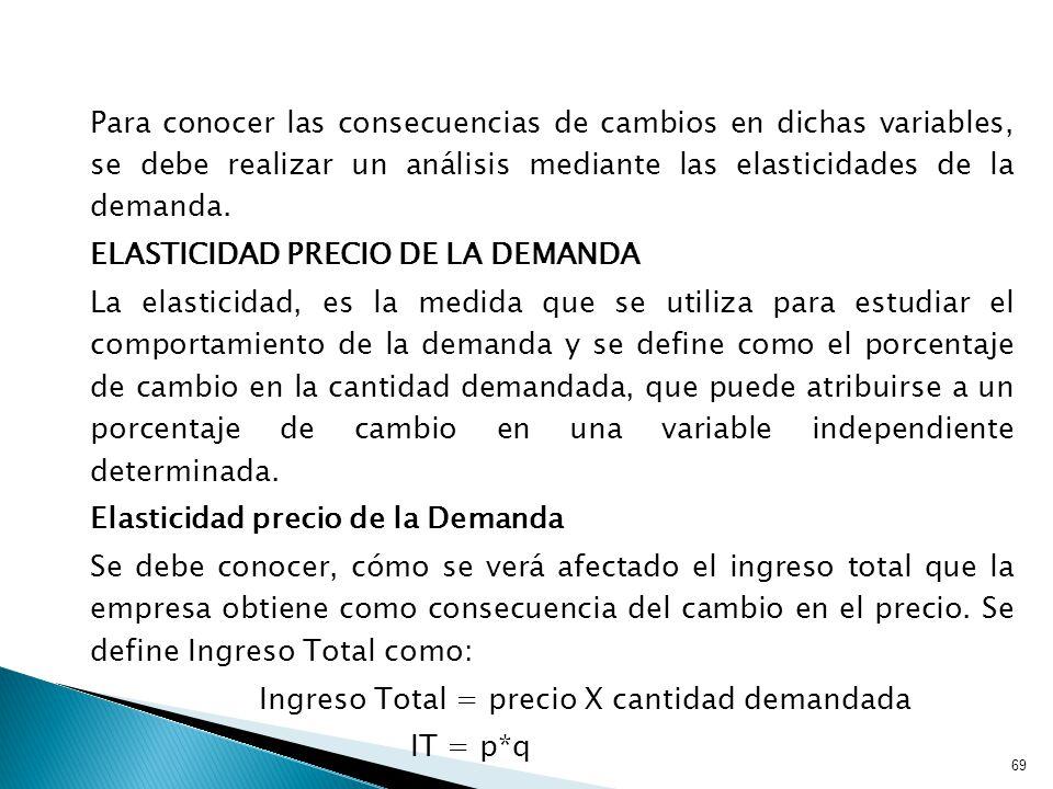 69 Para conocer las consecuencias de cambios en dichas variables, se debe realizar un análisis mediante las elasticidades de la demanda.