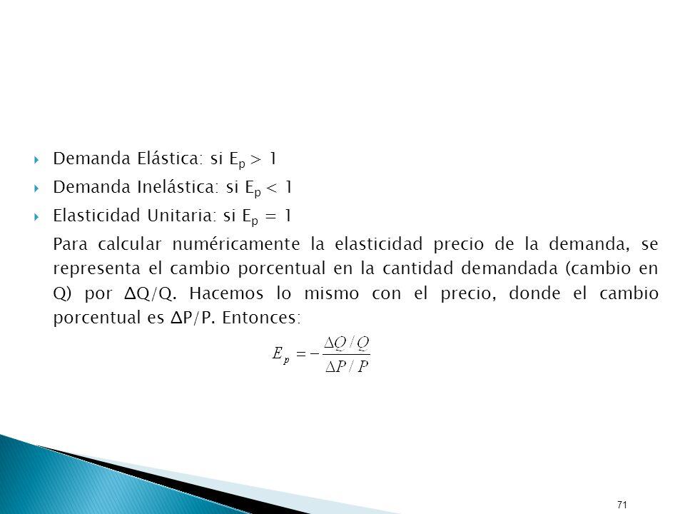 71 Demanda Elástica: si E p > 1 Demanda Inelástica: si E p < 1 Elasticidad Unitaria: si E p = 1 Para calcular numéricamente la elasticidad precio de la demanda, se representa el cambio porcentual en la cantidad demandada (cambio en Q) por ΔQ/Q.
