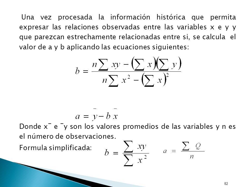 82 Una vez procesada la información histórica que permita expresar las relaciones observadas entre las variables x e y y que parezcan estrechamente relacionadas entre si, se calcula el valor de a y b aplicando las ecuaciones siguientes: Donde x¯ e ¯y son los valores promedios de las variables y n es el número de observaciones.