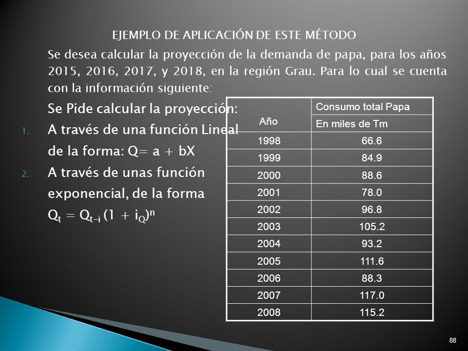 88 EJEMPLO DE APLICACIÓN DE ESTE MÉTODO Se desea calcular la proyección de la demanda de papa, para los años 2015, 2016, 2017, y 2018, en la región Grau.