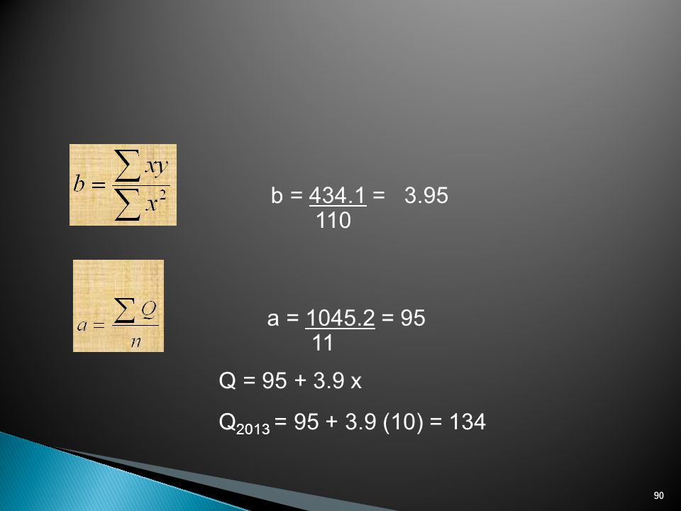 90 b = 434.1 = 3.95 110 a = 1045.2 = 95 11 Q = 95 + 3.9 x Q 2013 = 95 + 3.9 (10) = 134