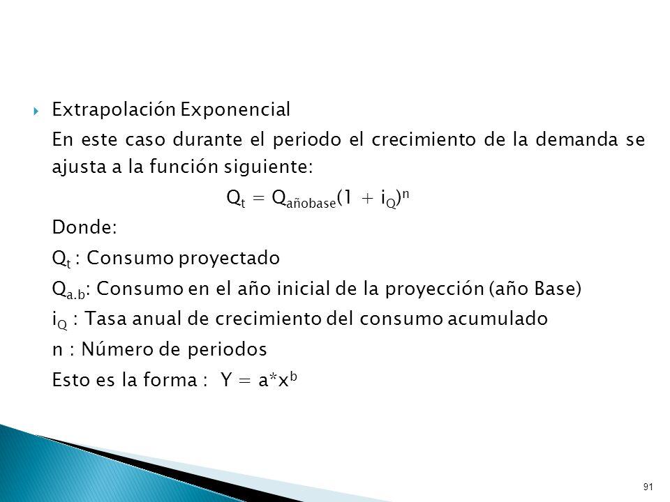 91 Extrapolación Exponencial En este caso durante el periodo el crecimiento de la demanda se ajusta a la función siguiente: Q t = Q añobase (1 + i Q ) n Donde: Q t : Consumo proyectado Q a.b : Consumo en el año inicial de la proyección (año Base) i Q : Tasa anual de crecimiento del consumo acumulado n : Número de periodos Esto es la forma : Y = a*x b