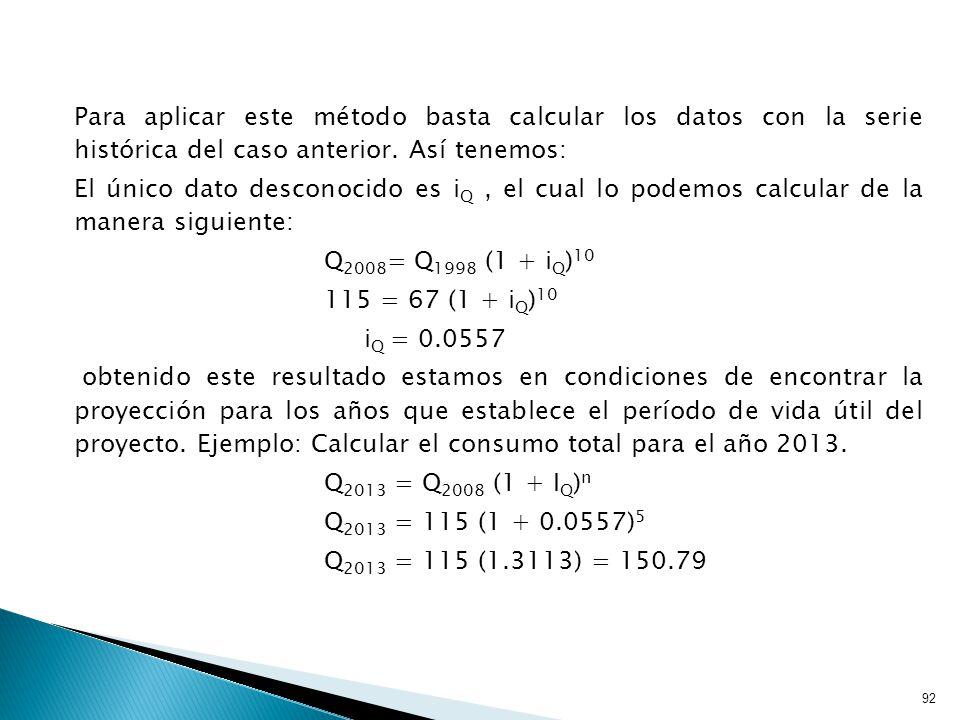 92 Para aplicar este método basta calcular los datos con la serie histórica del caso anterior.