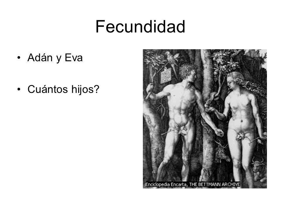 Fecundidad Adán y Eva Cuántos hijos?
