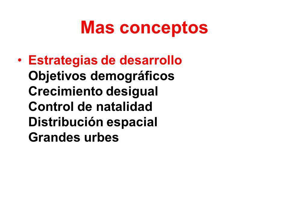 Mas conceptos Estrategias de desarrollo Objetivos demográficos Crecimiento desigual Control de natalidad Distribución espacial Grandes urbes