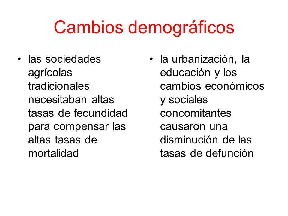 Cambios demográficos las sociedades agrícolas tradicionales necesitaban altas tasas de fecundidad para compensar las altas tasas de mortalidad la urbanización, la educación y los cambios económicos y sociales concomitantes causaron una disminución de las tasas de defunción