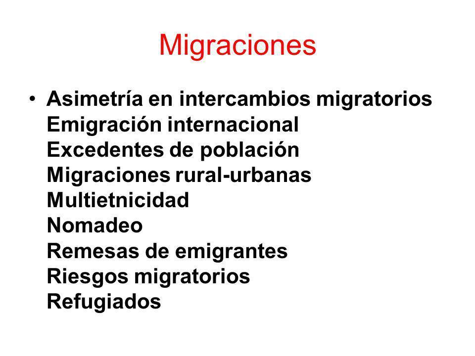Migraciones Asimetría en intercambios migratorios Emigración internacional Excedentes de población Migraciones rural-urbanas Multietnicidad Nomadeo Remesas de emigrantes Riesgos migratorios Refugiados