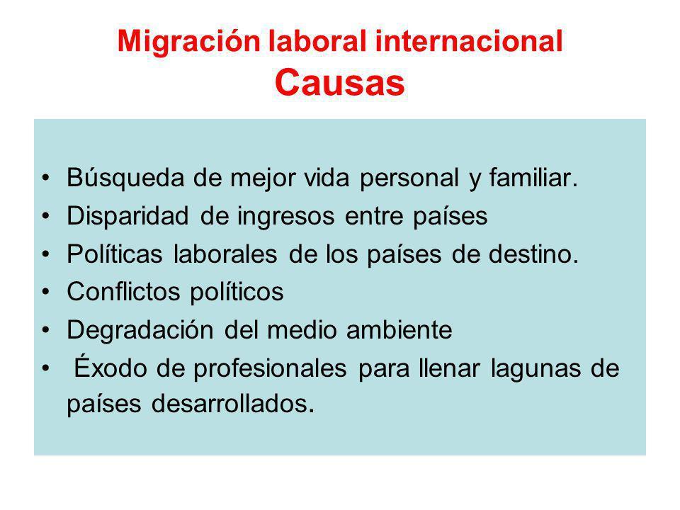 Migración laboral internacional Causas Búsqueda de mejor vida personal y familiar.