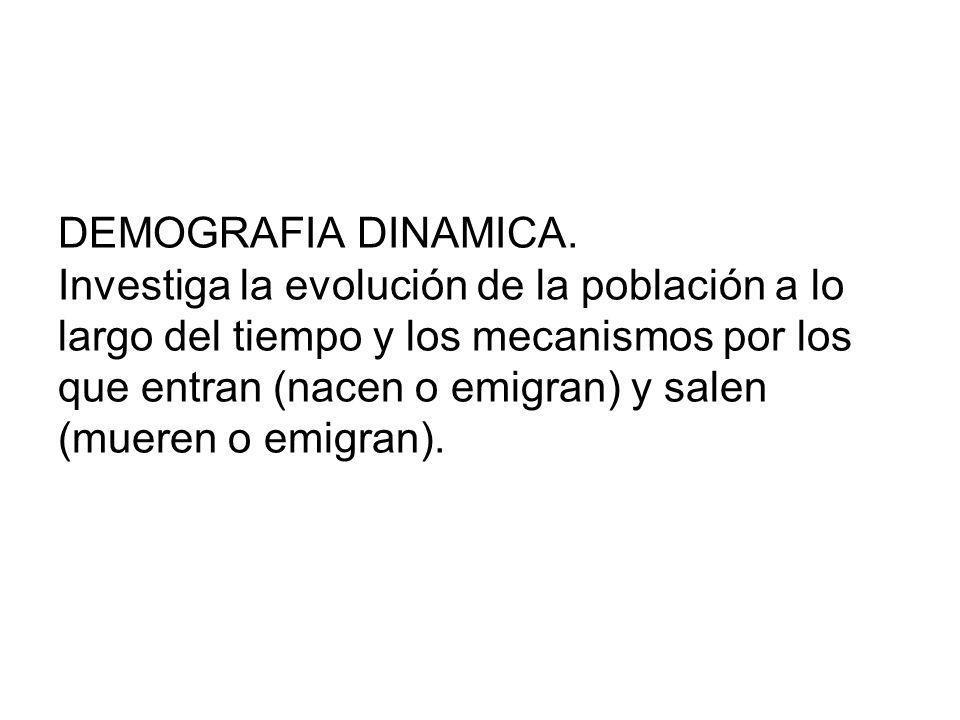DEMOGRAFIA DINAMICA.