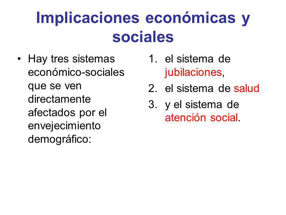 Implicaciones económicas y sociales Hay tres sistemas económico-sociales que se ven directamente afectados por el envejecimiento demográfico: 1.el sistema de jubilaciones, 2.el sistema de salud 3.y el sistema de atención social.