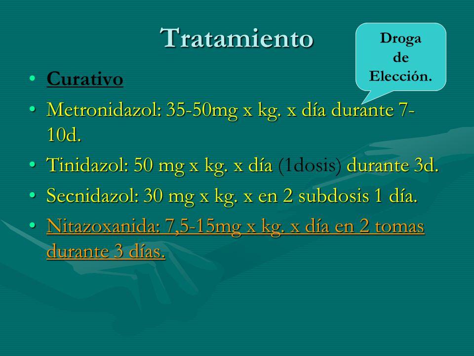 Tratamiento Curativo Metronidazol: 35-50mg x kg. x día durante 7- 10d.Metronidazol: 35-50mg x kg. x día durante 7- 10d. Tinidazol: 50 mg x kg. x día d