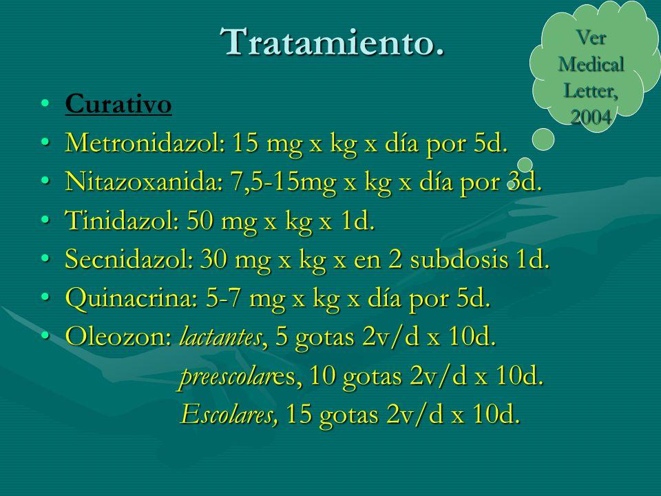 Tratamiento. Curativo Metronidazol: 15 mg x kg x día por 5d.Metronidazol: 15 mg x kg x día por 5d. Nitazoxanida: 7,5-15mg x kg x día por 3d.Nitazoxani