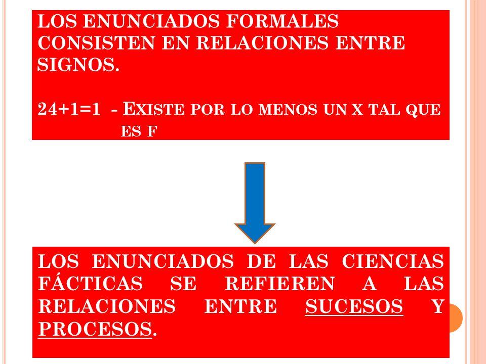 LOS ENUNCIADOS FORMALES CONSISTEN EN RELACIONES ENTRE SIGNOS.